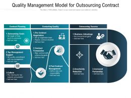 Quality Management Model For Outsourcing Contract