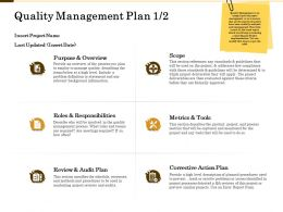 Quality Management Plan And Any Tools Ppt Powerpoint Presentation Inspiration Ideas
