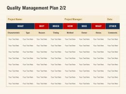 Quality Management Plan Characteristic Ppt Powerpoint Presentation Deck