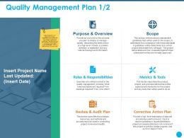 Quality Management Plan Corrective Action Plan Ppt Powerpoint Presentation Summary