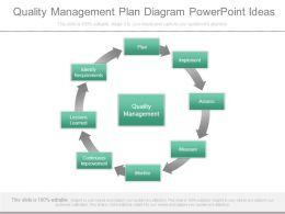 quality_management_plan_diagram_powerpoint_ideas_Slide01