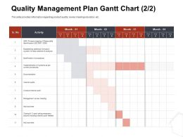 Quality Management Plan Gantt Chart Activity Ppt File Aids