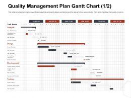 Quality Management Plan Gantt Chart Analysis Ppt File Brochure