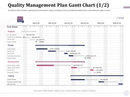 Quality Management Plan Gantt Chart M1922 Ppt Powerpoint Presentation Influencers