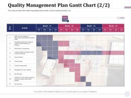 Quality Management Plan Gantt Chart M1923 Ppt Powerpoint Presentation Slides Information