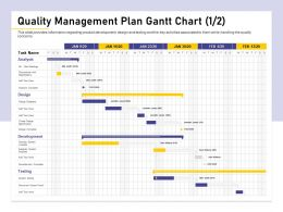 Quality Management Plan Gantt Chart System Modules Ppt Powerpoint Presentation Background Designs