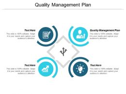 Quality Management Plan Ppt Powerpoint Presentation Infographic Template Inspiration Cpb