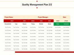 Quality Management Plan Project Manager Ppt Powerpoint Diagrams