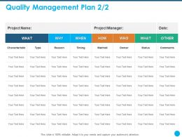 Quality Management Plan Project Manager Ppt Powerpoint Presentation Backgrounds