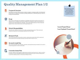 Quality Management Plan Responsibilities Ppt Slides Guidelines