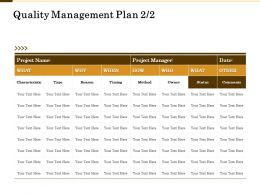 Quality Management Plan Status M2139 Ppt Powerpoint Presentation Gallery Visuals