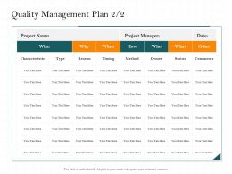 Quality Management Plan Status M2490 Ppt Powerpoint Presentation Professional Graphics
