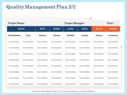 Quality Management Plan Timing Ppt Powerpoint Presentation Gallery Display