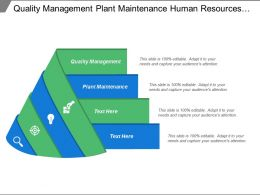 Quality Management Plant Maintenance Human Resources Financial Accounting