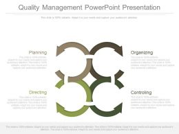 Quality Management Powerpoint Presentation