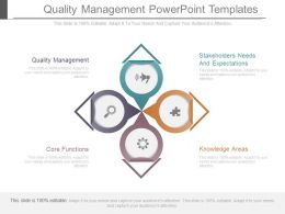 Quality Management Powerpoint Templates