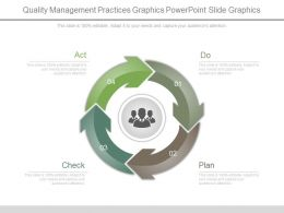 Quality Management Practices Graphics Powerpoint Slide Graphics