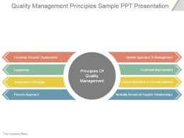 Quality Management Principles Sample Ppt Presentation