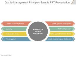 Quality Management Principles Sample Ppt Presentation