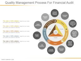 Quality Management Process For Financial Audit Ppt Model