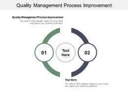 Quality Management Process Improvement Ppt Powerpoint Presentation Infographic Template Good Cpb