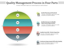 Quality Management Process In Four Parts