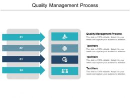 Quality Management Process Ppt Powerpoint Presentation Icon Styles Cpb