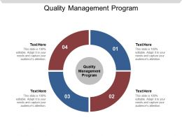 Quality Management Program Ppt Powerpoint Presentation Summary Gallery Cpb