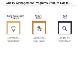 Quality Management Programs Venture Capital Human Resource Management Cpb