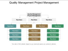 Quality Management Project Management Ppt Powerpoint Presentation Inspiration Topics Cpb