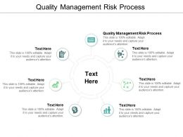 Quality Management Risk Process Ppt Powerpoint Presentation Design Ideas Cpb
