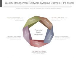 Quality Management Software Systems Example Ppt Model