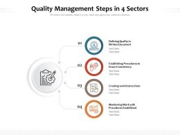 Quality Management Steps In 4 Sectors