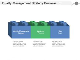 Quality Management Strategy Business Process Construction Progress Status Cpb
