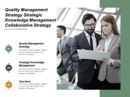 Quality Management Strategy Strategic Knowledge Management Collaborative Strategy Cpb