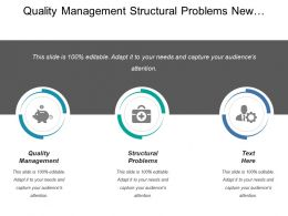 Quality Management Structural Problems New Product Development Commercialization