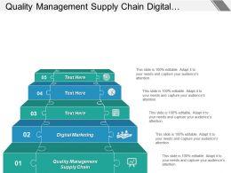 Quality Management Supply Chain Digital Marketing Talent Management Cpb
