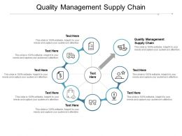 Quality Management Supply Chain Ppt Powerpoint Presentation Portfolio Display Cpb