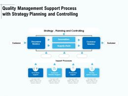 Quality Management Support Process With Strategy Planning And Controlling
