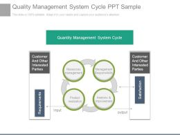 Quality Management System Cycle Ppt Sample
