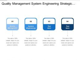 Quality Management System Engineering Strategic Pyramid Competitive Advantage