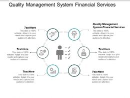 Quality Management System Financial Services Ppt Powerpoint Presentation Inspiration Portrait Cpb