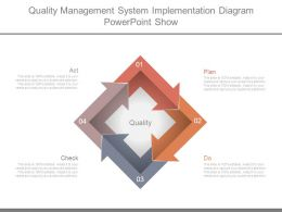 Quality Management System Implementation Diagram Powerpoint Show