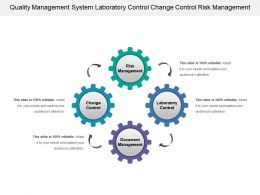 Quality Management System Laboratory Control Change Control Risk Management