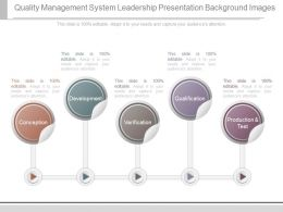 quality management system leadership presentation background images