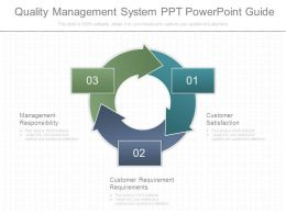 Quality Management System Ppt Powerpoint Guide