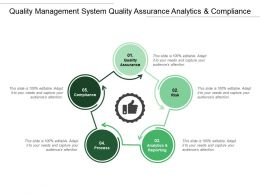 Quality Management System Quality Assurance Analytics And Compliance