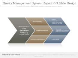 Quality Management System Report Ppt Slide Design