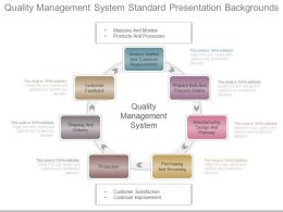 quality management system standard presentation backgrounds