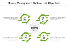 Quality Management System Unit Objectives Ppt Powerpoint Presentation Layouts Cpb
